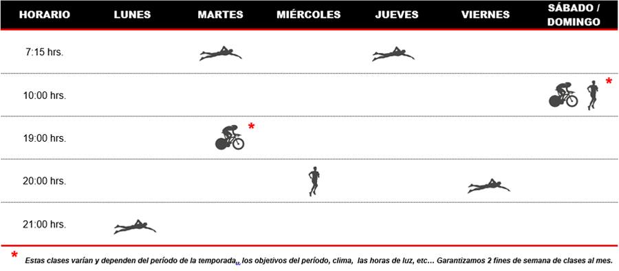 horario de clases del club 3d triatlon madrid