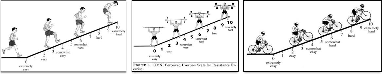 entrenamiento de triatlon y percepción de esfuerzo