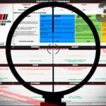 Planificación de la temporada de triatlón: OBJETIVOS