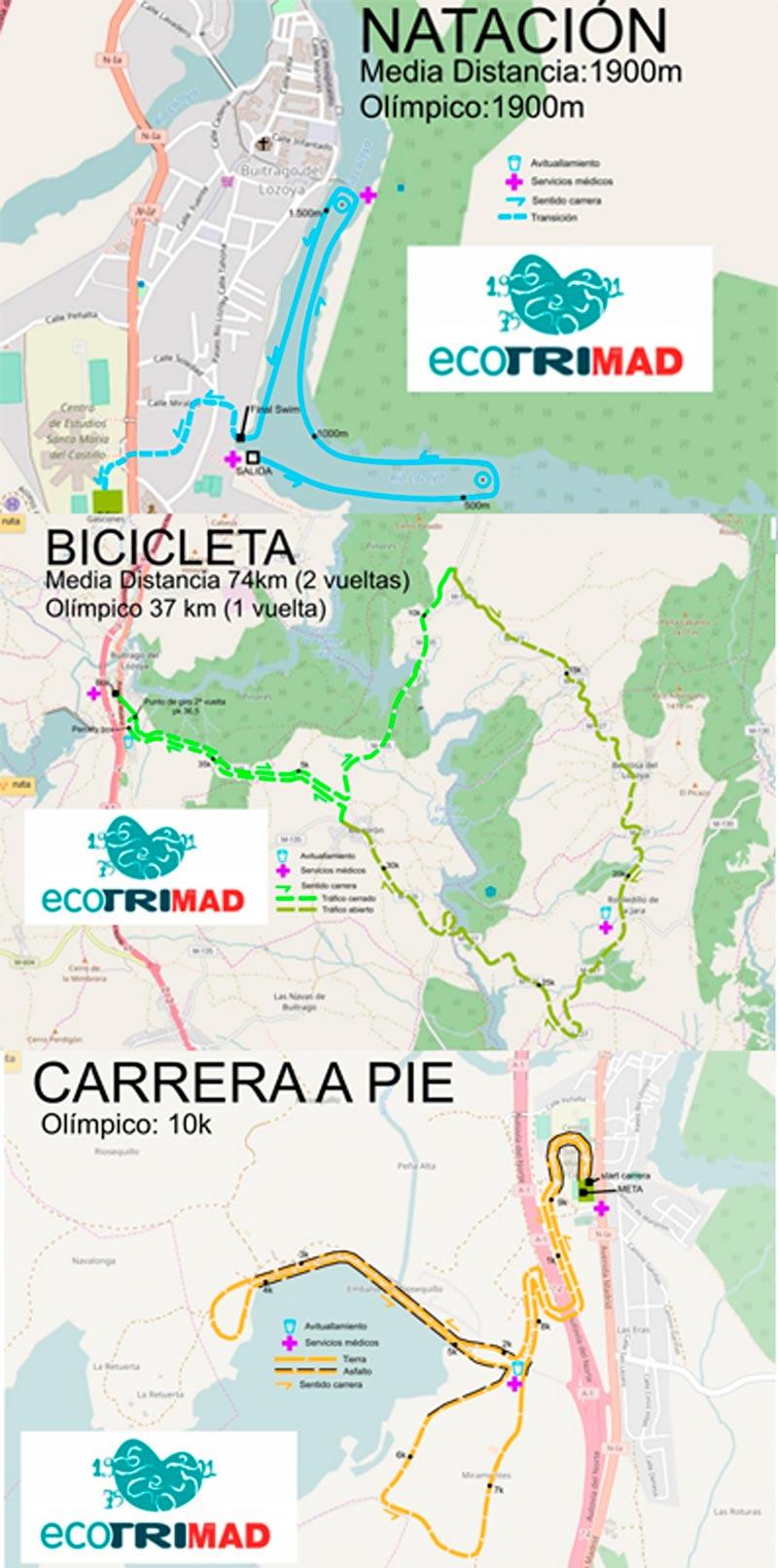 circuito triatlon ecotrimad