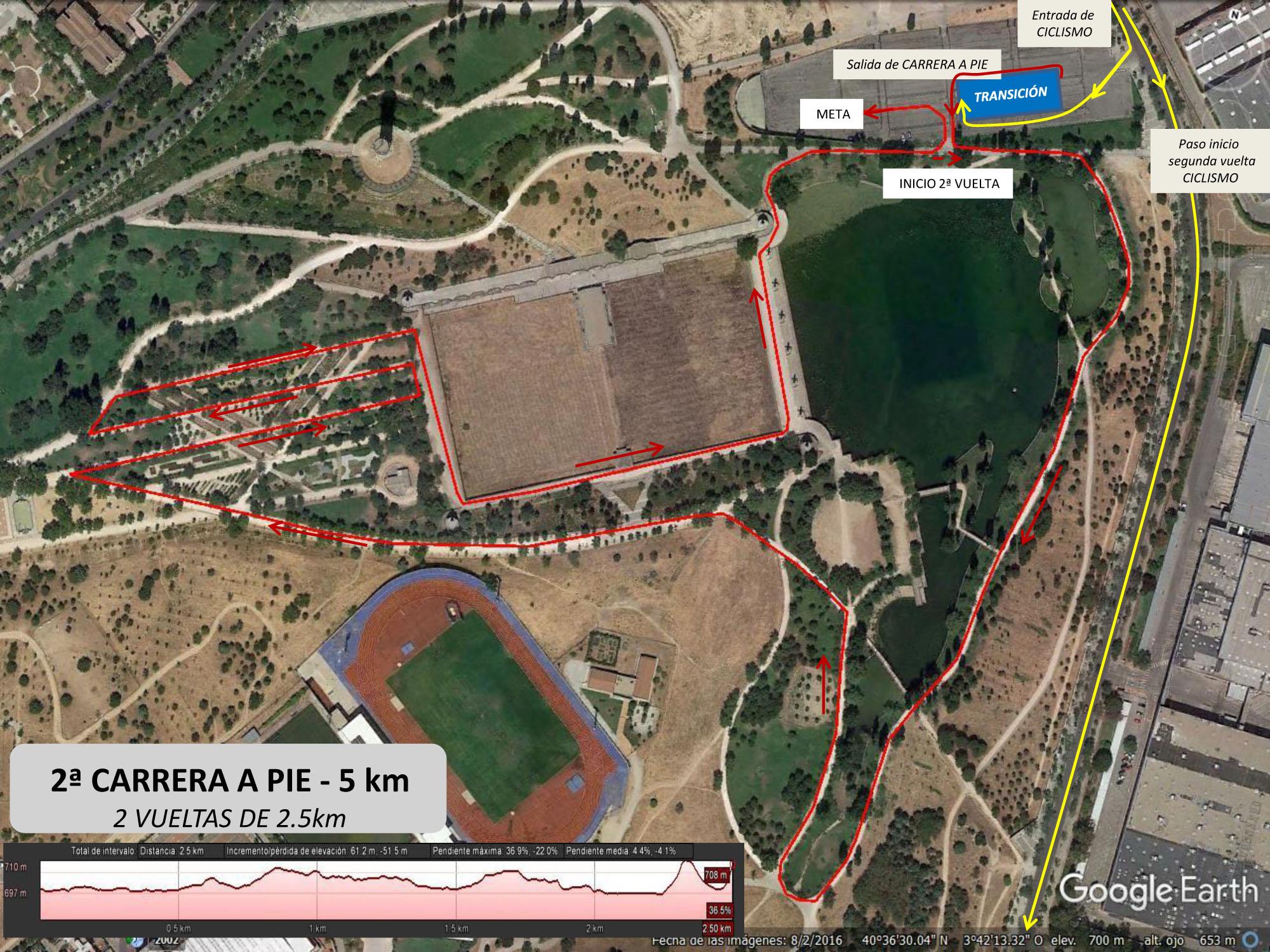 circuito de carrera del triatlon tres cantos