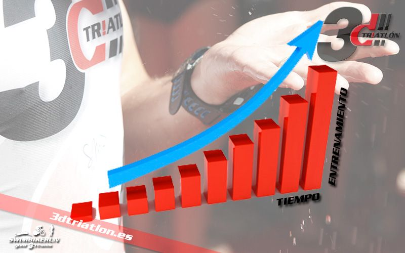 periodo de transicion en el entrenamiento de triatlon