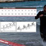 La Percepción Subjetiva del Esfuerzo en el entrenamiento de triatlón