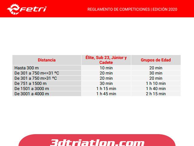 reglamento de triatlón en el sector de natación tiempo máximo permitido dentro del agua según distancia